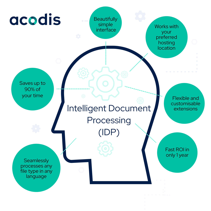 Intelligent Document Processing (IDP) | Automated Data Extraction | Acodis